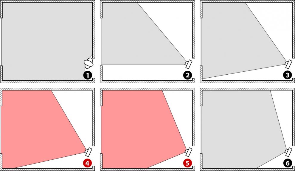 Horizontale Bildwinkel und Brennweiten im Vergleich