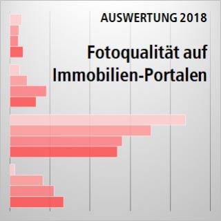 Analyse 2018: Fotoqualität auf Immobilienportalen