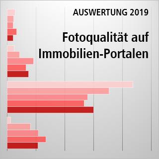 Analyse 2019: Bildqualität auf Immobilienportalen