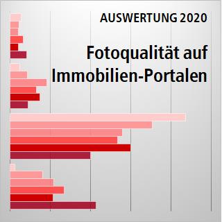 Analyse 2020: Bildqualität auf Immobilienportalen