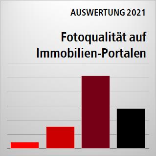 Analyse 2021: Bildqualität von Immobilienfotos im Internet